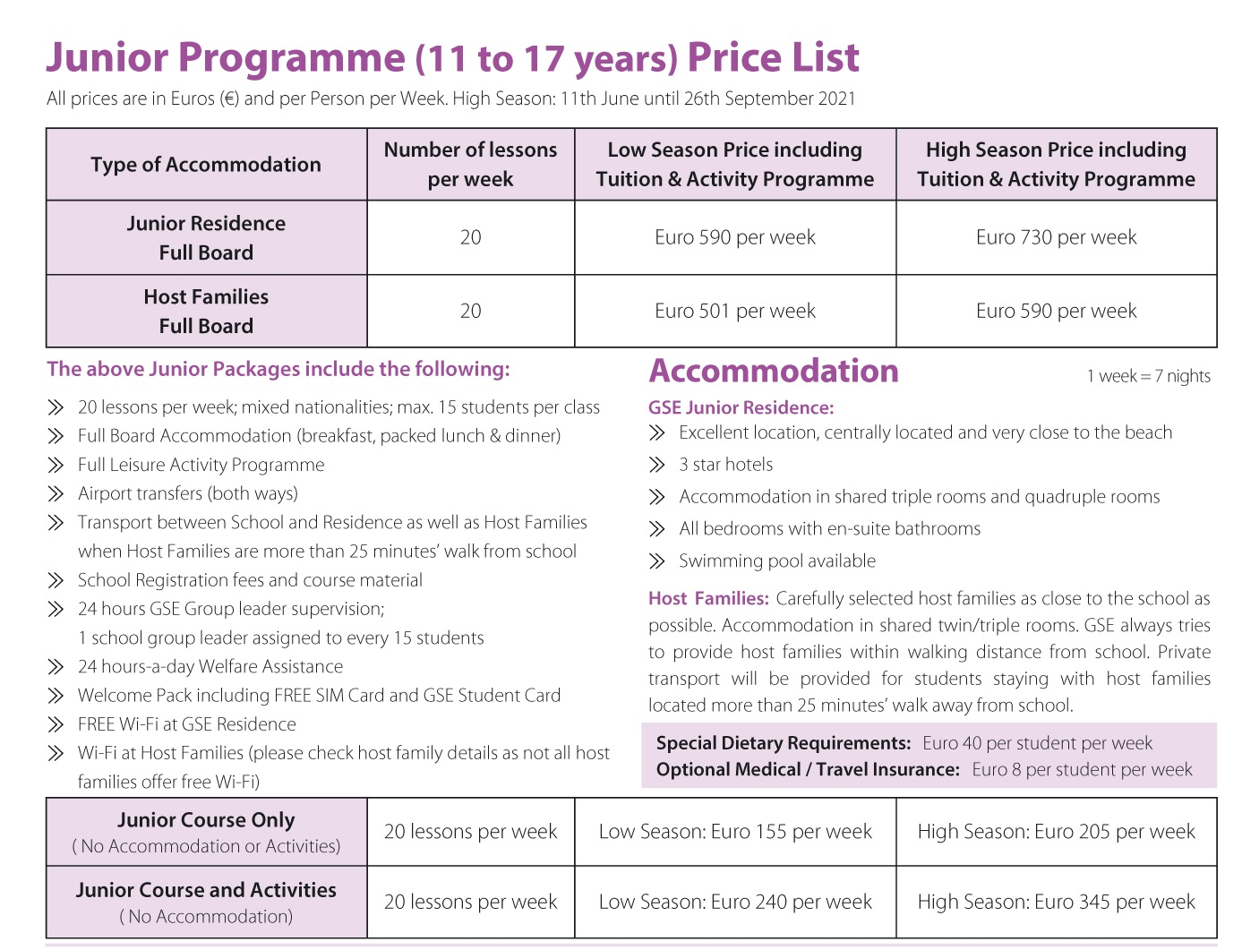 Junior English Programmes in Malta for Teens Prices 2021 Gateway School of English GSE