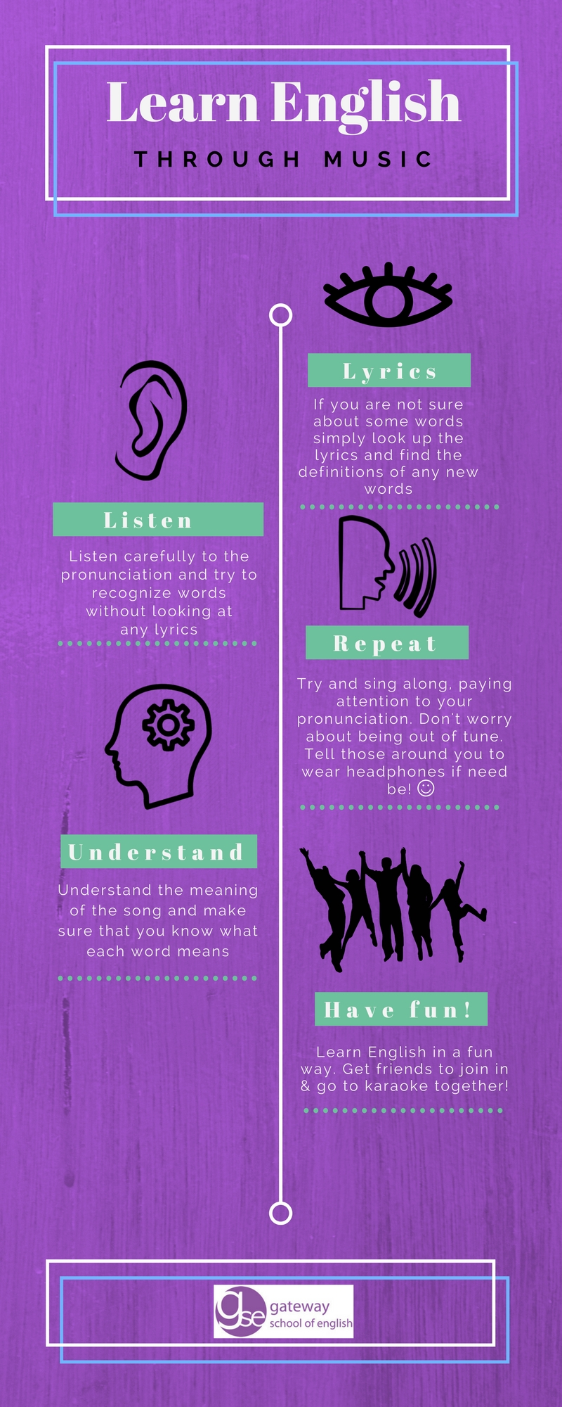 8 Great Tips to Learn English Through Songs and Music ...
