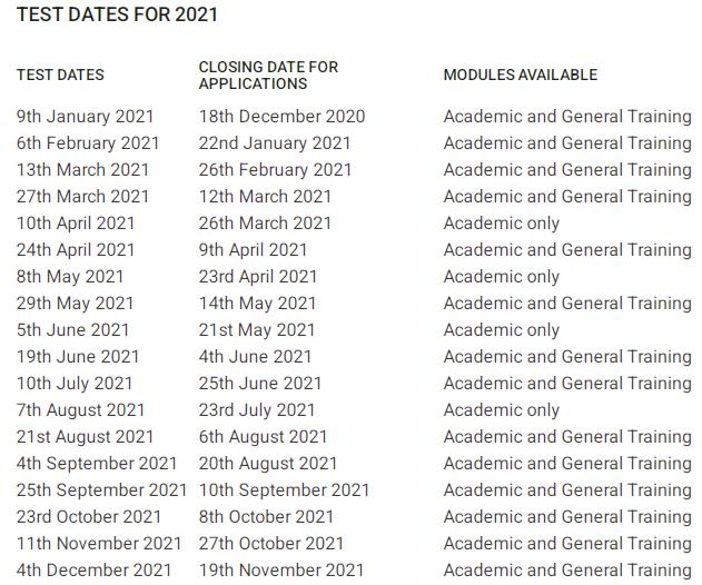 IELTS Exam Malta Test Dates 2021